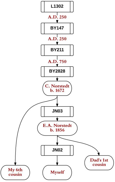 2015-05-14 by147 line with novels