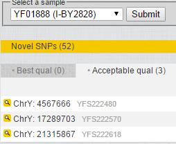 2015-05-14 novel SNPs